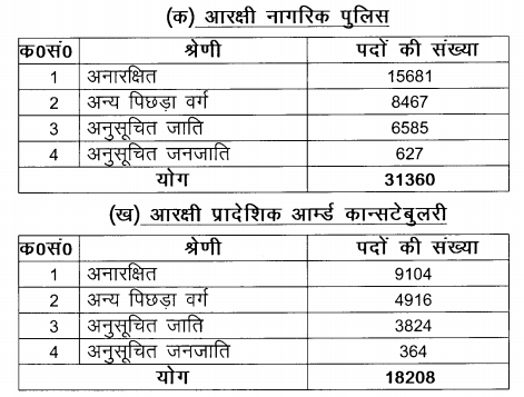 Up Police Medical Test Details In Hindi