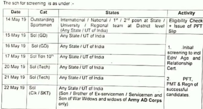 AAD Centre Gopalpur 2019-2020 Army Bharti UHQ Quota Relation