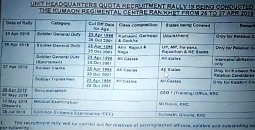 KRC Relation Bharti UHQ Quota Rally 2019-Kumaon Regiment