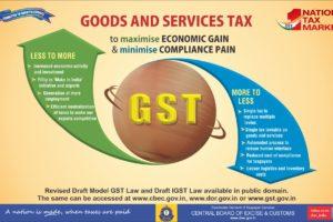 GST: Advantages and Disadvantages of GST (Explained)