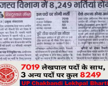 उत्तर प्रदेश लेखपाल भर्ती २०२१ UP Lekhpal Bharti 2021
